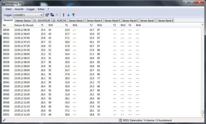 'KlimaLogg Pro' Profi-Thermo-Hygrometer mit Datenlogger-Funktion
