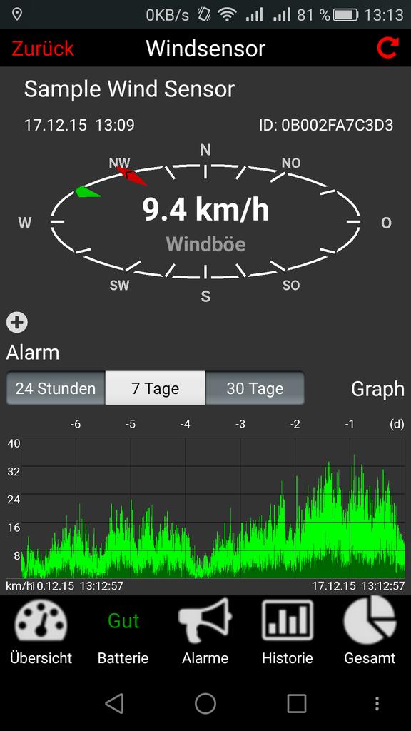Solar-Funk-Windmesser passend für 'WEATHERHUB' System